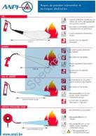 Affiche A4 - Moyens de première intervention